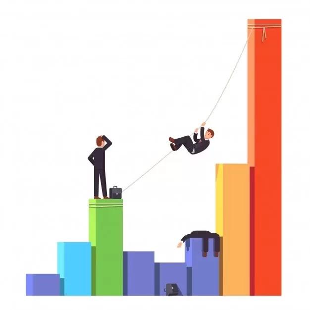 Memahami Empat Konsep Dalam Trading Forex