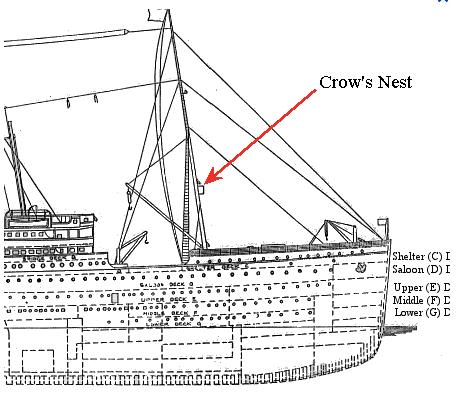 german u boat diagram illustrations titanic boat diagram