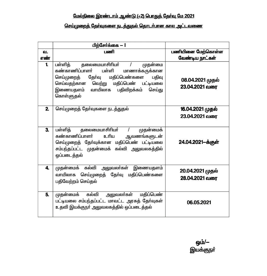TN STATE BOARD 12th Practical Exam Date 2021