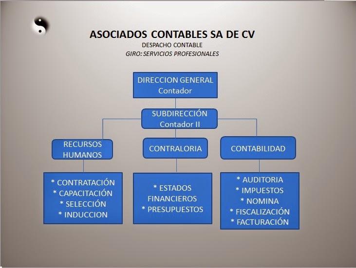Snap Servicios Contables Y Tributarios Sircont Despacho