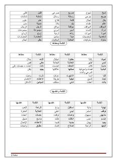 مرادفات واضداد وجمع.pdf