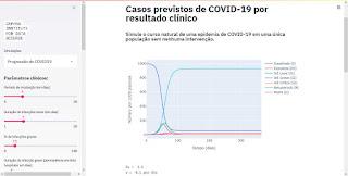 Casos previstos de COVID-19 por resultado clínico