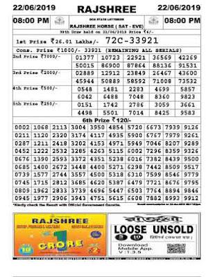 ildl, indian lottery distribution ltd, ildl today result, rajshree lottery result, rajshree todays result, goa state lottery, goa rajshree, goa lottery result