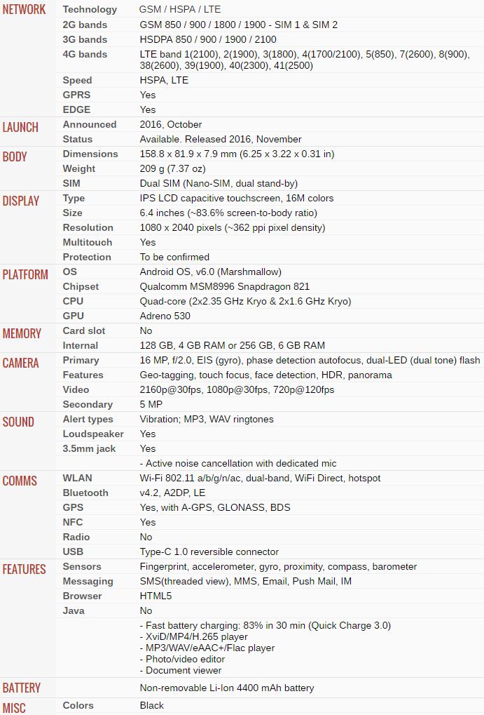 Xiaomi Mi Mix Tech Specs
