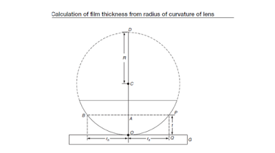 Calculation of film thickness from radius of curvature of lens