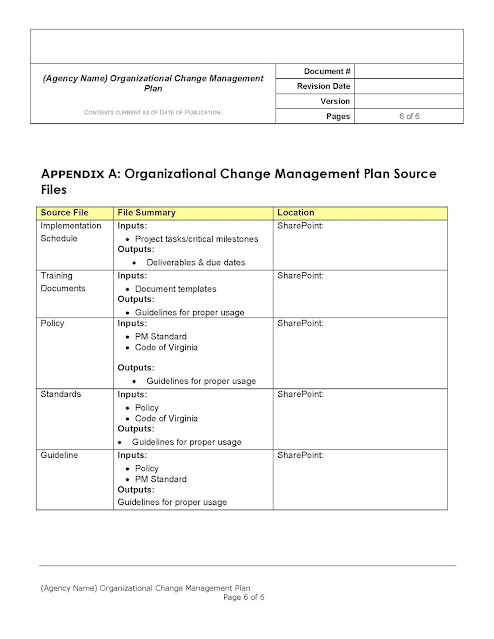 organizational change management plan template for word free download