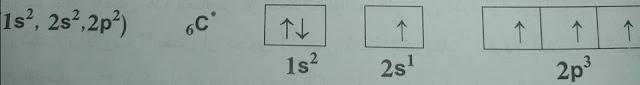 التشكيل الإلكتروني لذرة الكربون المثارة