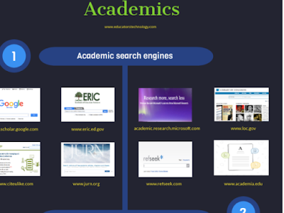 Some Helpful Resources for Academics and Research Students