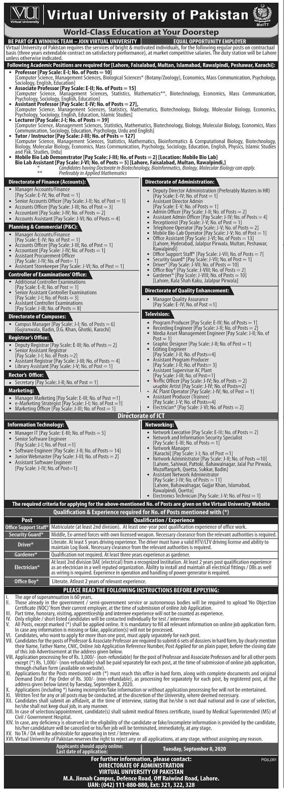225 Jobs for Virtual University of Pakistan VU Jobs 2020