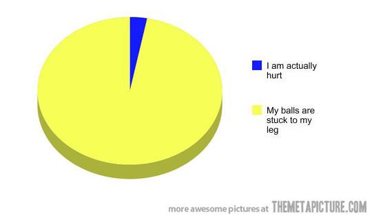 why i walk funny