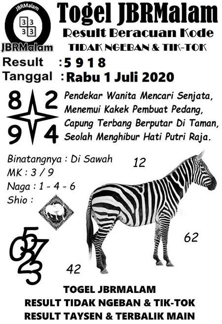 Prediksi JBR Malam SGP Rabu 01 Juli 2020