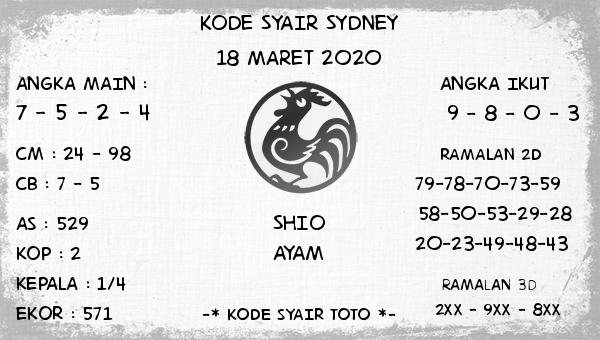 Prediksi Togel Sydney Rabu 18 Maret 2020 - Kode Syair Sydney