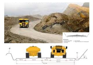 standarisasi grade jalan tambang KepMen ESDM No. 1827K/30/MEM/2018