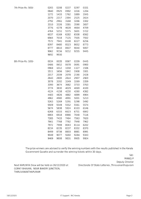 kerala lottery official result karunya kr-478 dated on 19.12.2020 part-2