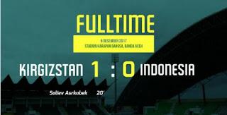 Indonesia 0-1 Kalah dari Kirgizstan