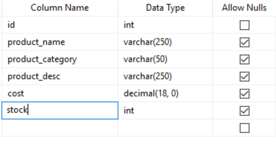SharePoint | ASP Net | Angular | Web API | MVC | Azure Blogs