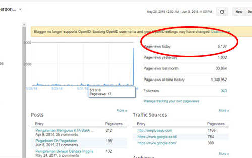Have you seen the red circle? That is amazing page view reaching out 5000s a day. The biggest page views since I was blogging for years.
