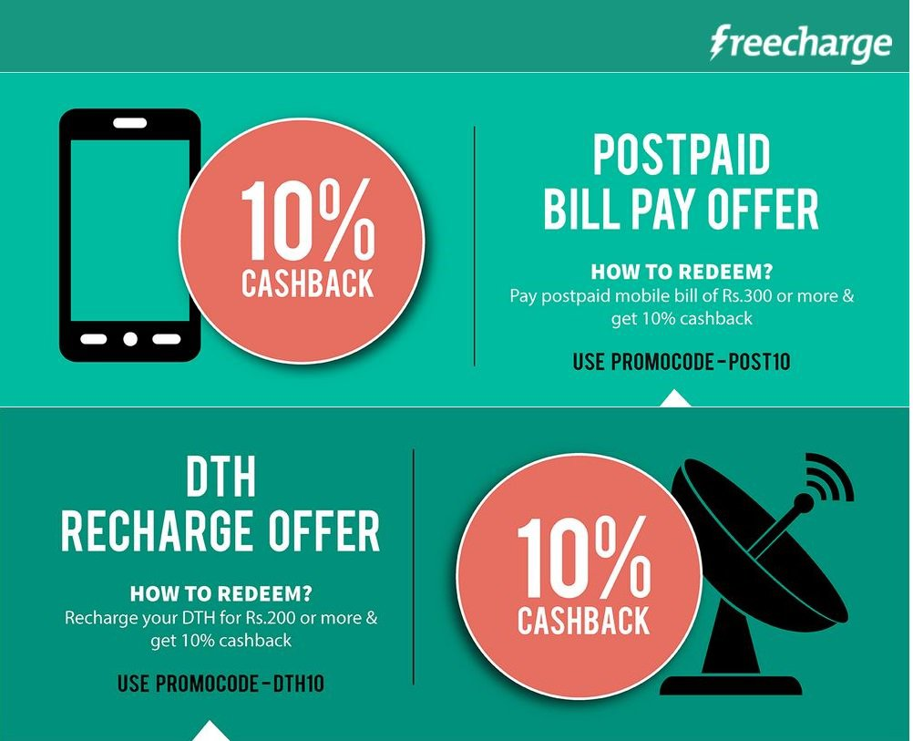 Paytm Postpaid Bill Payments Coupons & Offers
