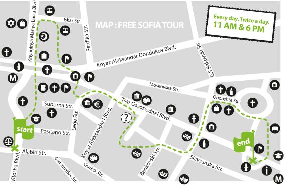 Recorrido Free Sofia Tour