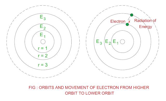 bohr-atomic-model.png