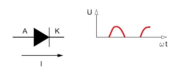 Three Phase Full Wave Rectifier Working, Diagram and output waveform