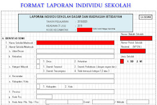 Format Laporan Individu (LI) Sekolah/Madrasah