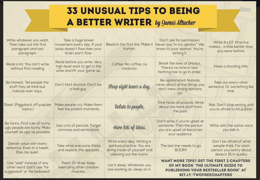 creativiti project 33 unusual writing tips