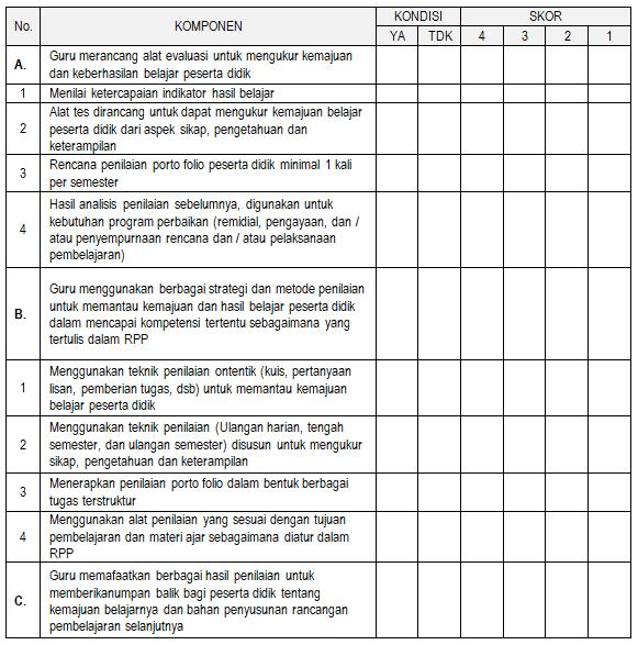 Contoh Laporan Hasil Supervisi Kepala Sekolah Doc Kumpulan Contoh Laporan