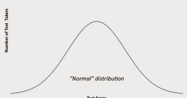 Jersey Jazzman: Standardized Tests: Symptoms, Not Causes