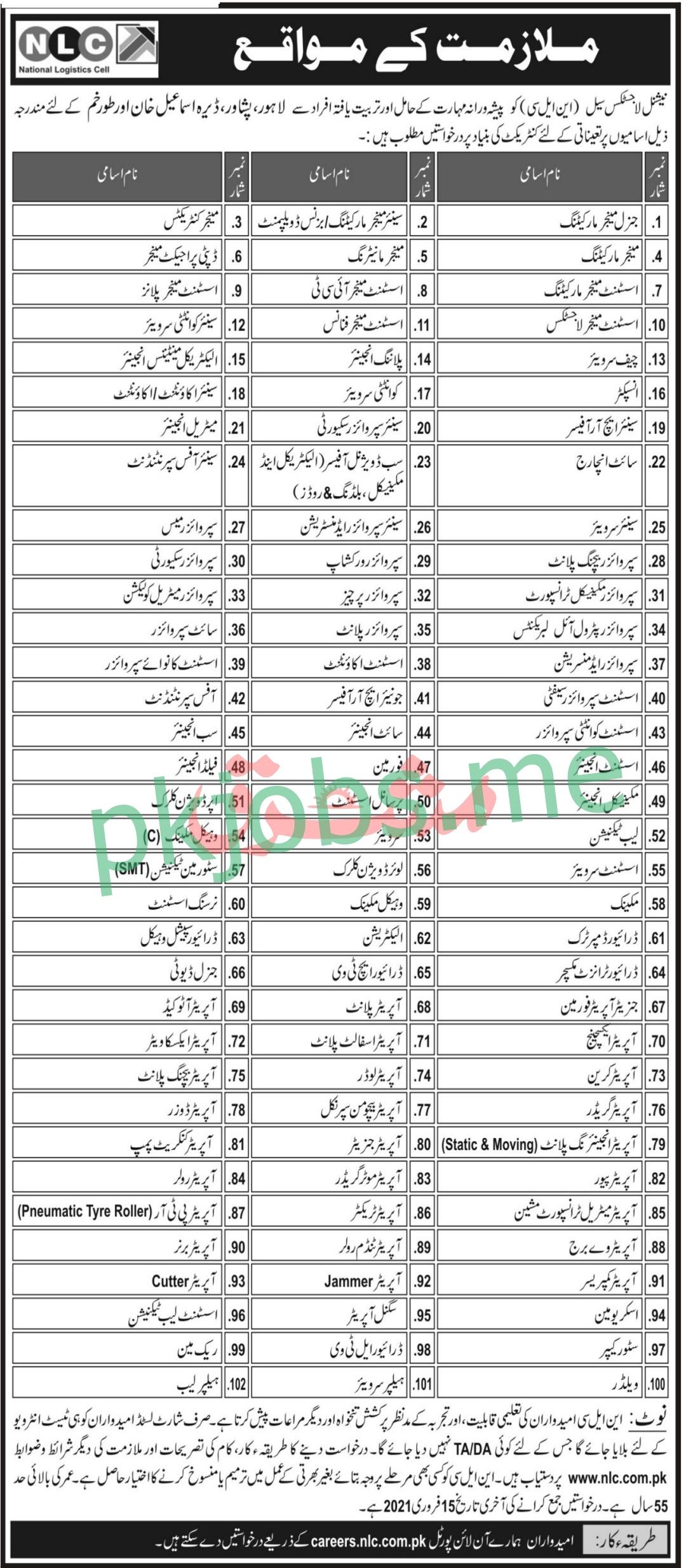 Latest NLC Jobs in Pakistan 2021
