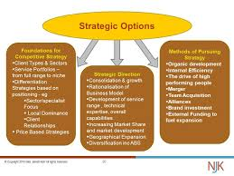 Company related options and rsu strategy