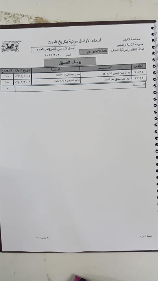 نتيجة الشهادة الإعدادية 2021 محافظة الفيوم 203574068_1479381249077020_9096189367327329636_n
