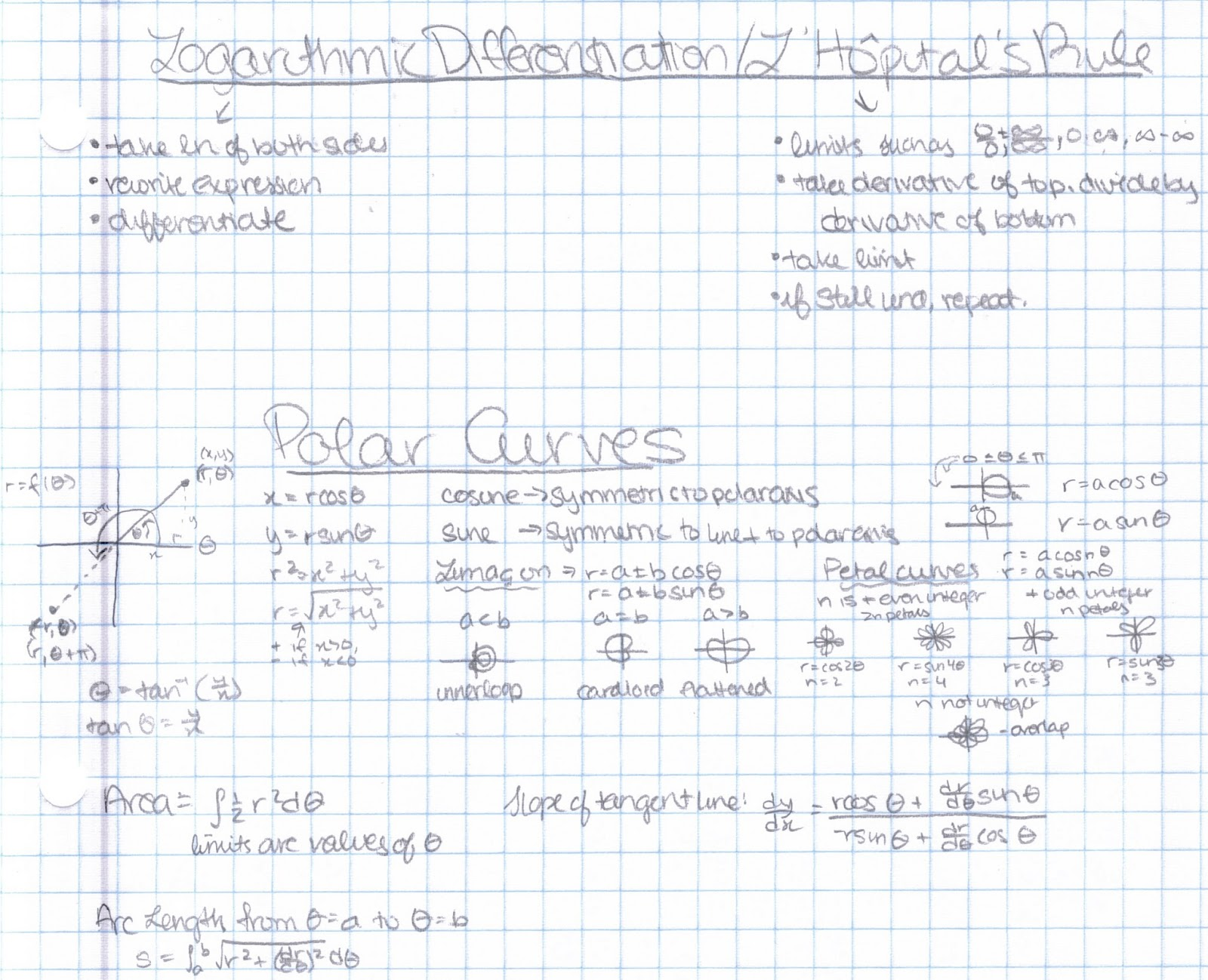 Project Legacy Ap Calculus Help Bc Notes