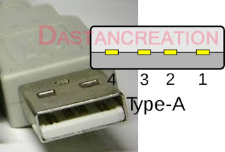 usb type a b c  usb type a vs type c  usb type a female  usb type a to type c  usb type d  usb cable connection  usb type a pinout  1 usb type a
