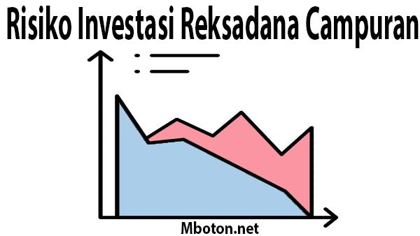 pergerakan pasar karena pasar bisa naik turun inilah hal yang anda harus cerdas