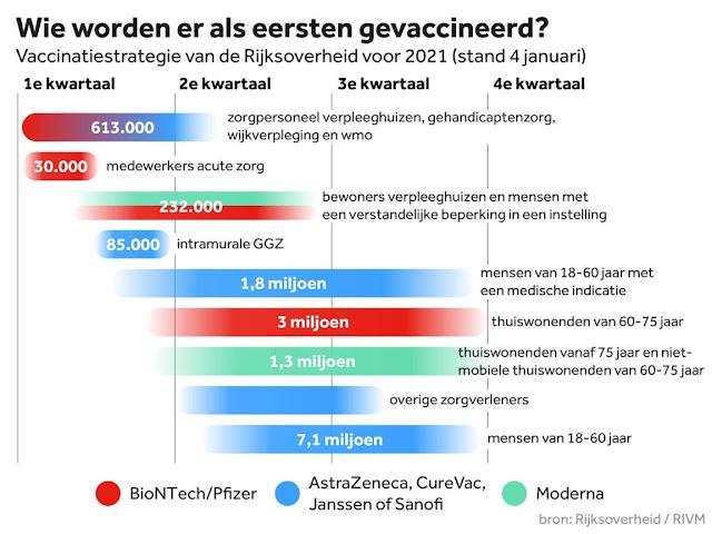 مجلس الصحة الهولندي يصدر توصية بخصوص لقاح كورونا