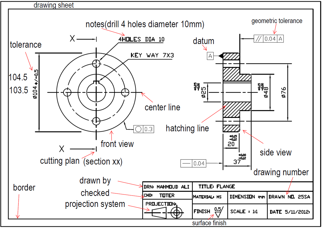 Info Trade Engineering Drawing Important Notes