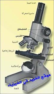 مكونات الميكروسكوب ( المجهر المركب )