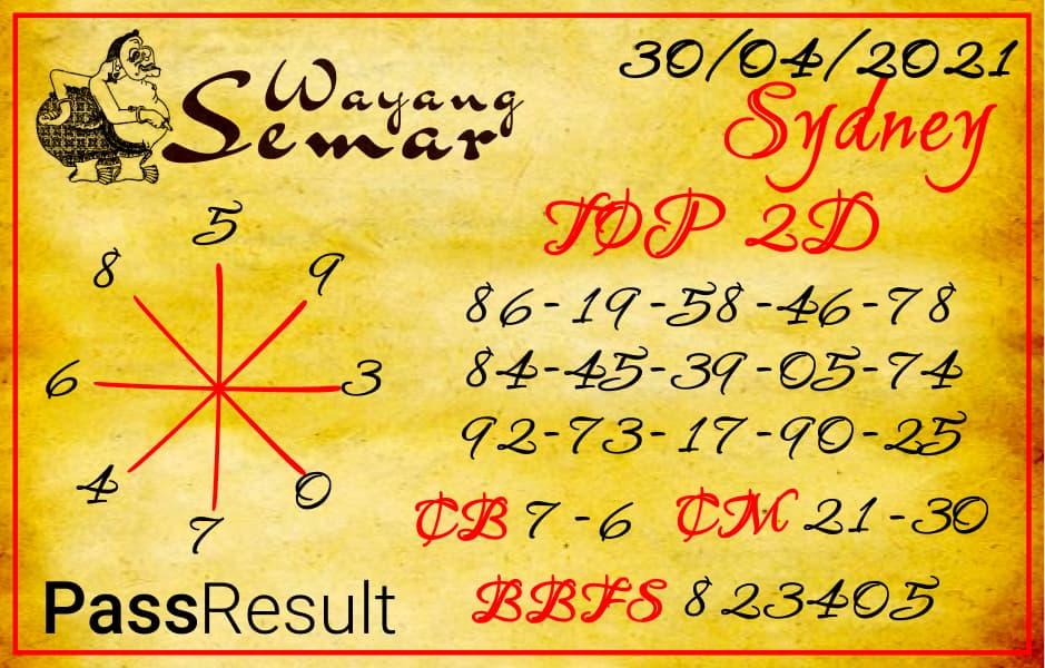 Wayang Semar - Prediksi Togel Sydney