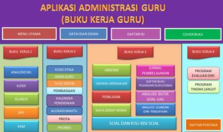 http://www.admpembelajaran.com/2019/08/aplikasi-buku-kerja-guru-k13-format.html