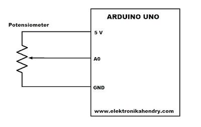 input analog arduino