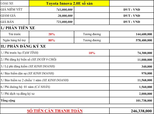 mua xe innova 7 cho tra gop tại Toyota Hung Vuong anh 6