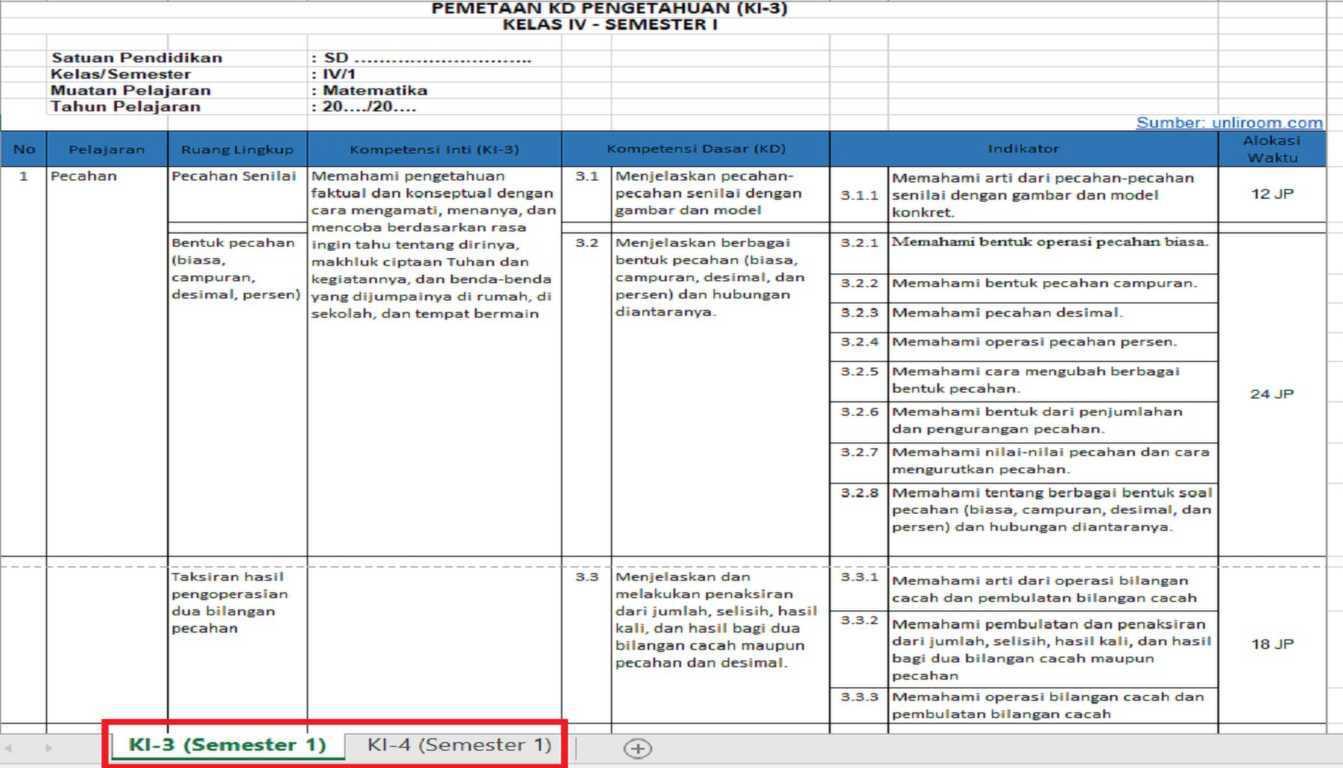 Download kompetensi dasar dan indikator pelajaran matematika kelas 4