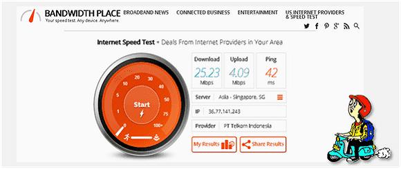 Uji Kecepatan Internet Dengan BandwidthPlace