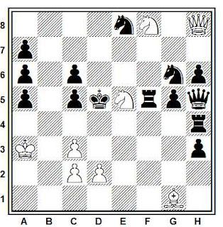 Estudio artístico de ajedrez compuesto por de W. Jorgennsen (1976, Die Schwalbe)