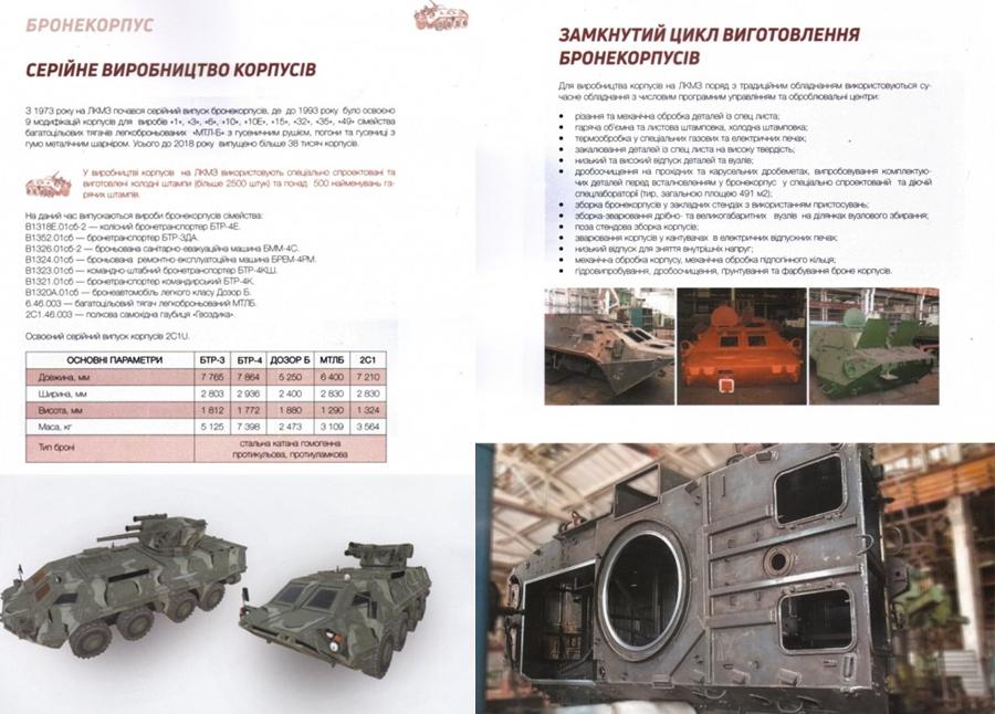 продукція Лозівського ковальсько-механічного заводу