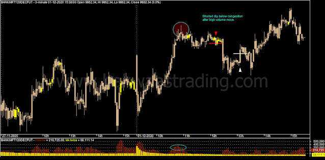Day-Trading-BANKNIFTY-Intraday-Chart