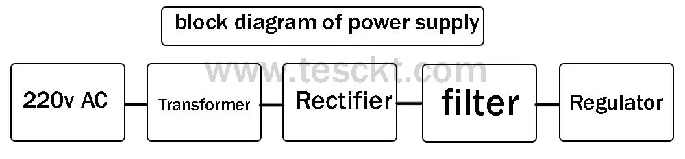 block diagram of dc power supply