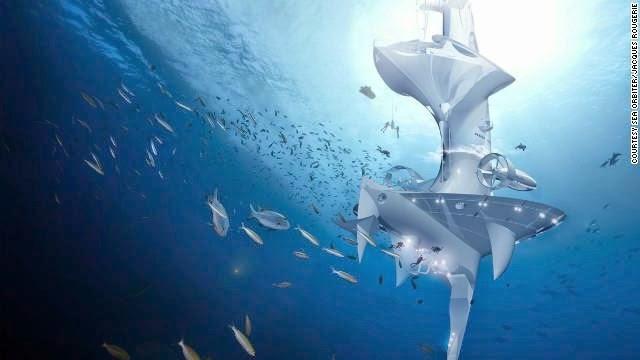 ocean technology jrt thoughts