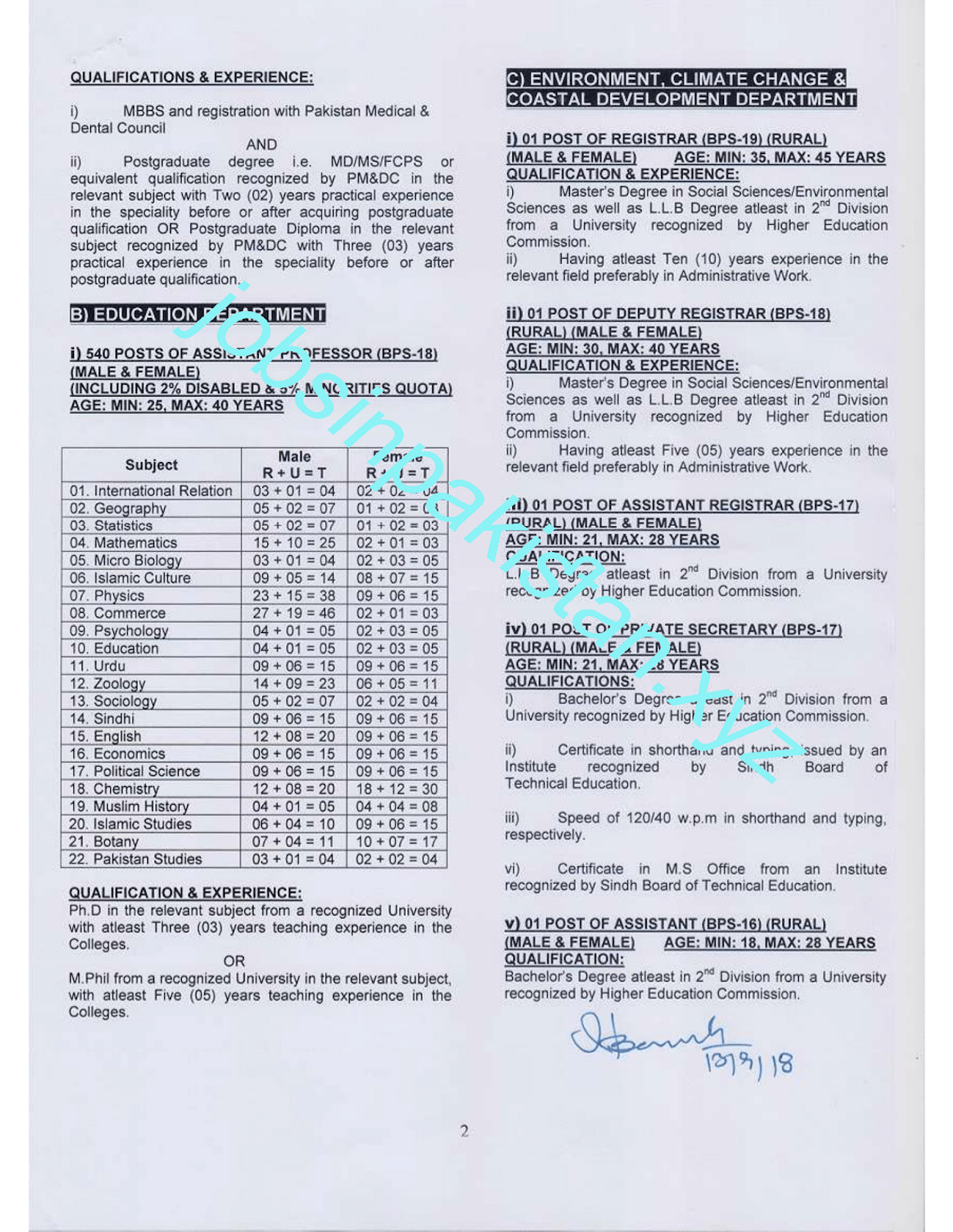 SPSC Advertisement No 08/2018 (Page No 2)